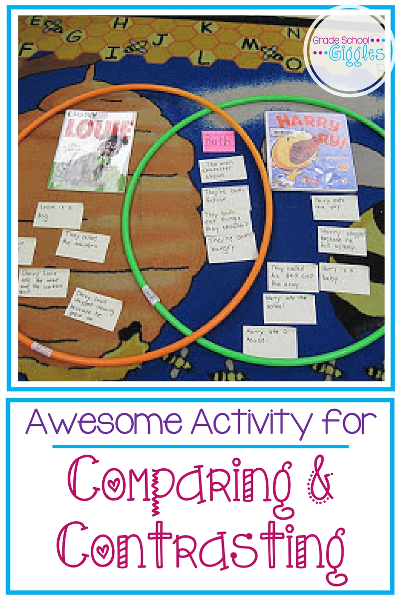 Introducing Comparing and Contrasting Stories