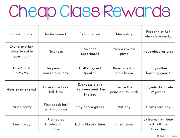 Ideas For Non Food Classroom Rewards